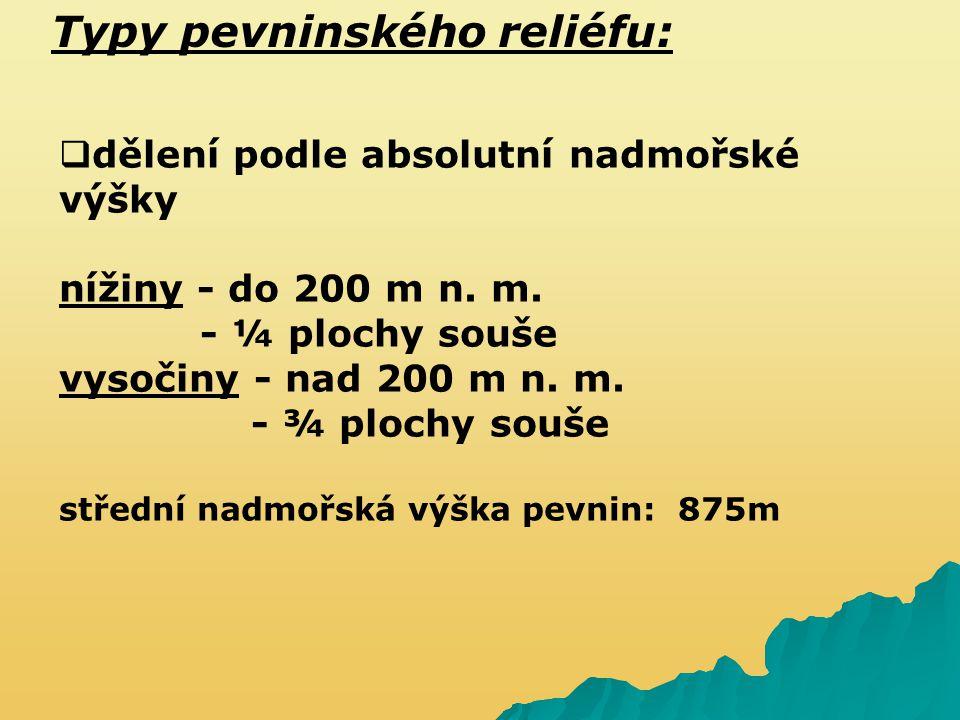  dělení podle absolutní nadmořské výšky nížiny - do 200 m n. m. - ¼ plochy souše vysočiny - nad 200 m n. m. - ¾ plochy souše střední nadmořská výška