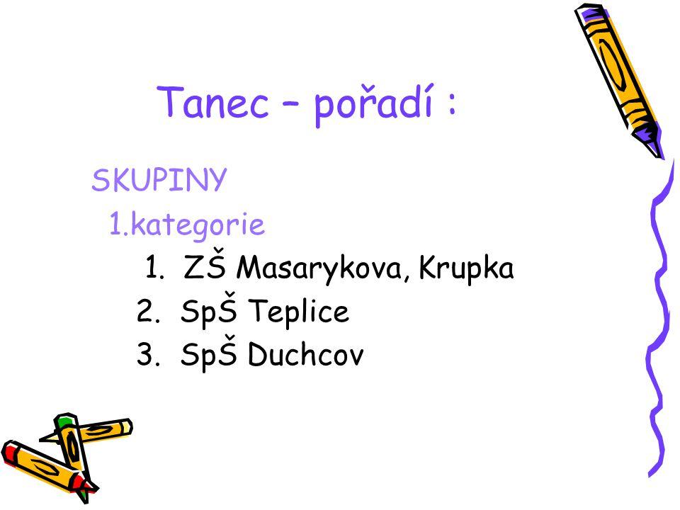 Tanec – pořadí : JEDNOTLIVCI 1. Michal Vašek, ZvŠ Bílina 2. Klára Bičáková, SZvŠ Teplice 3. Darina Čonková, ZvŠ Bílina