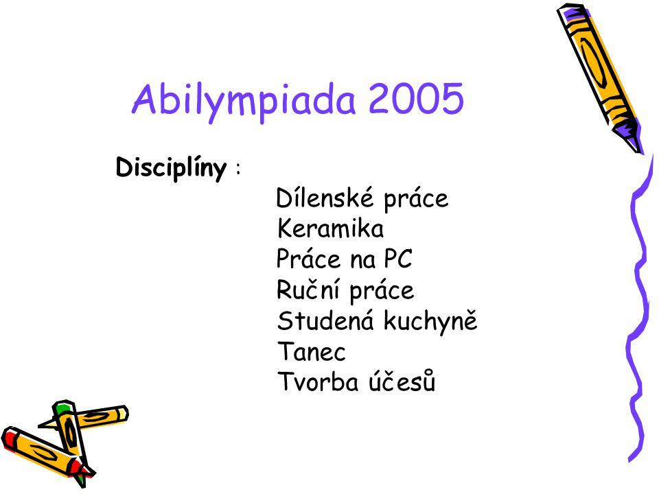 Ruční práce – pořadí : 2.kategorie 1.Edita Kováčová, Aneta Vaiglová, SpŠ Duchcov 2.