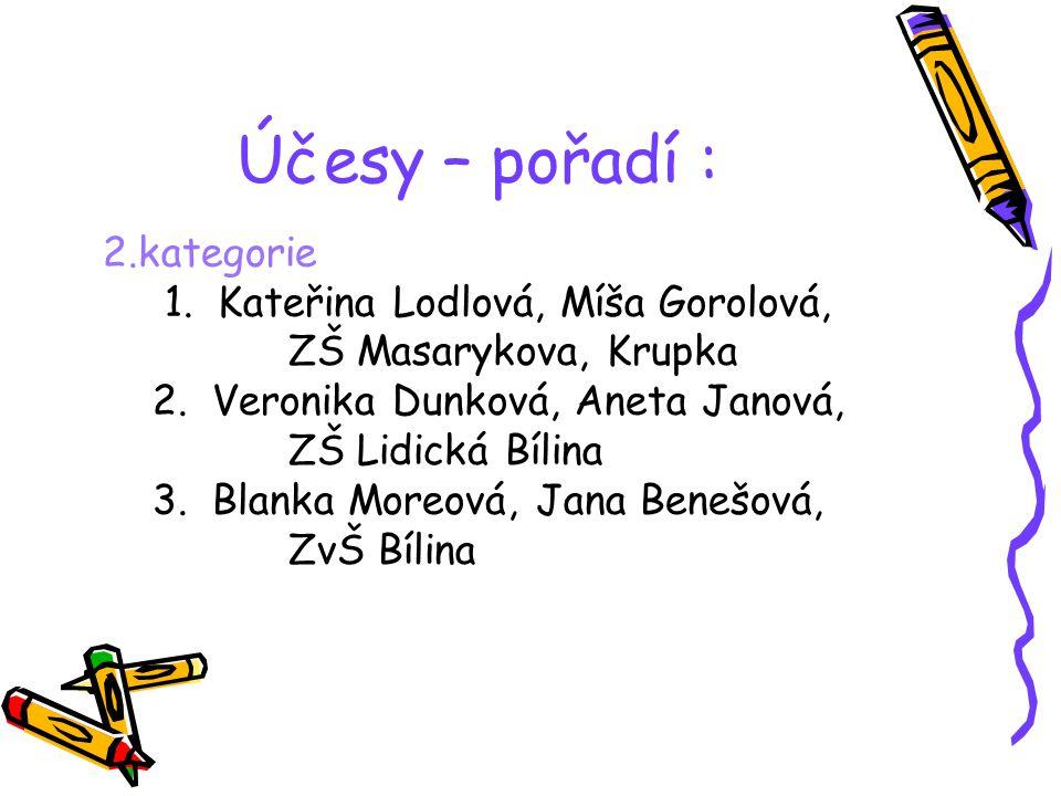 Účesy – pořadí : 1.kategorie 1. Jana Gažíková, Pavlína Verešová, ZvŠ Bílina 2. Šárka Leitnerová, Zuzana Sušková, SZvŠ Teplice 3. Jolana Magyárová, Han