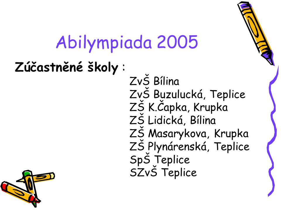 Abilympiada 2005 Zúčastněné školy : ZvŠ Bílina ZvŠ Buzulucká, Teplice ZŠ K.Čapka, Krupka ZŠ Lidická, Bílina ZŠ Masarykova, Krupka ZŠ Plynárenská, Teplice SpŠ Teplice SZvŠ Teplice