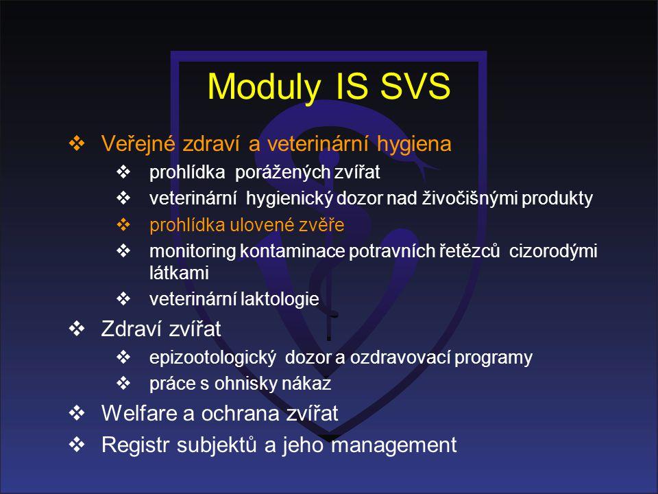 Moduly IS SVS  Veřejné zdraví a veterinární hygiena  prohlídka porážených zvířat  veterinární hygienický dozor nad živočišnými produkty  prohlídka