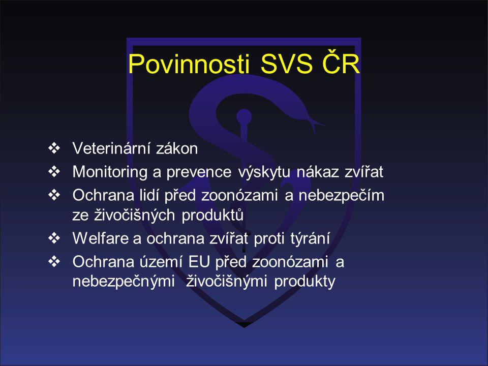 Povinnosti SVS ČR  Veterinární zákon  Monitoring a prevence výskytu nákaz zvířat  Ochrana lidí před zoonózami a nebezpečím ze živočišných produktů