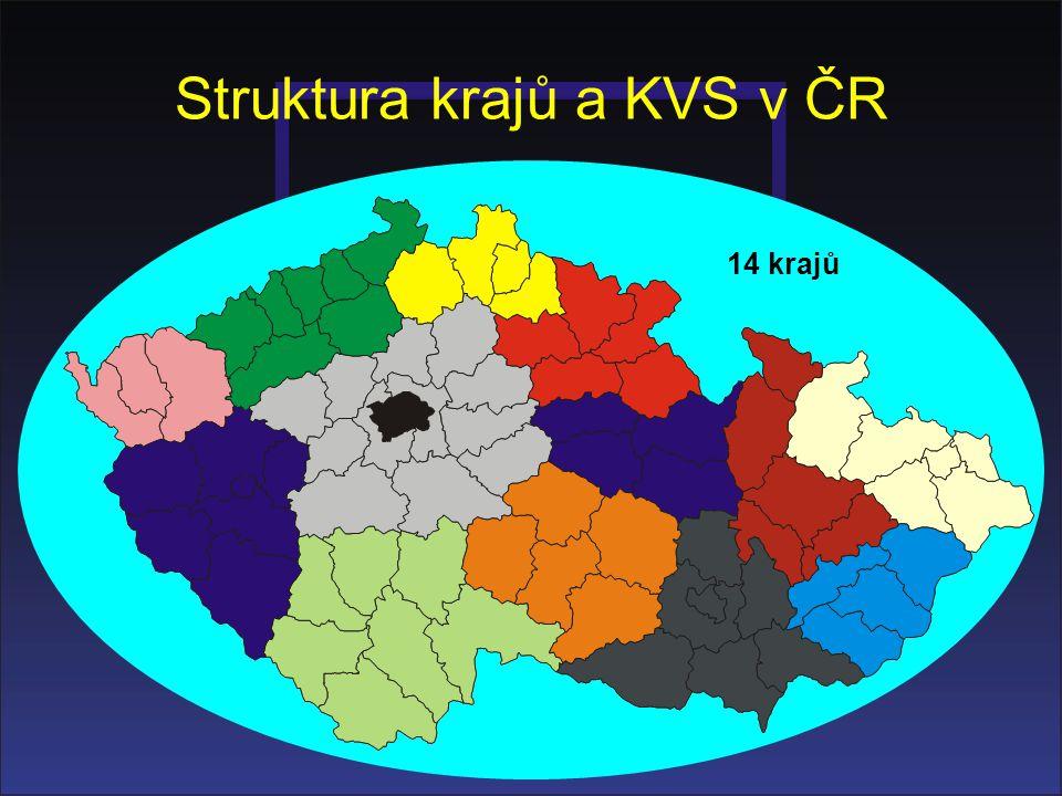 Struktura krajů a KVS v ČR 14 krajů