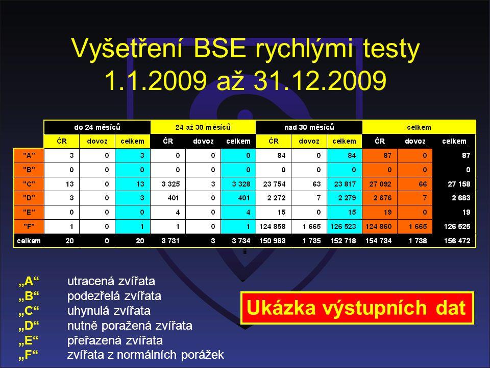"""Vyšetření BSE rychlými testy 1.1.2009 až 31.12.2009 """"A""""utracená zvířata """"B""""podezřelá zvířata """"C""""uhynulá zvířata """"D""""nutně poražená zvířata """"E""""přeřazená"""
