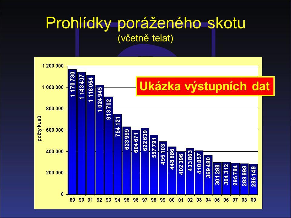 Prohlídky poráženého skotu (včetně telat) Ukázka výstupních dat