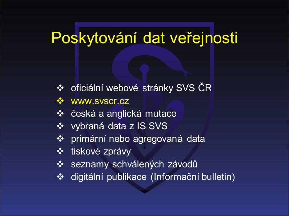 Poskytování dat veřejnosti  oficiální webové stránky SVS ČR  www.svscr.cz  česká a anglická mutace  vybraná data z IS SVS  primární nebo agregova