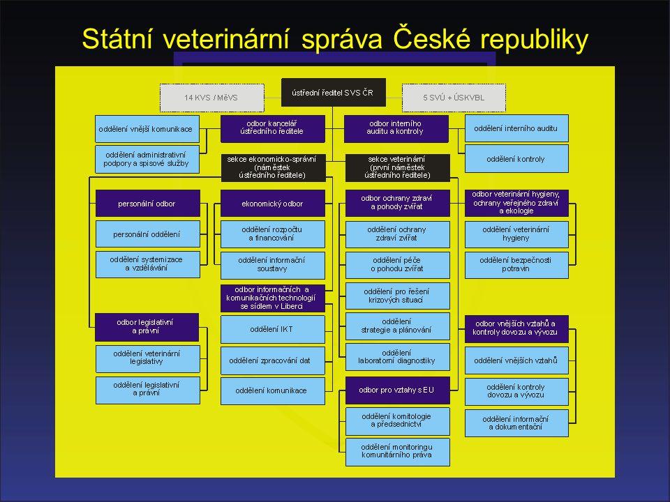 Státní veterinární správa České republiky