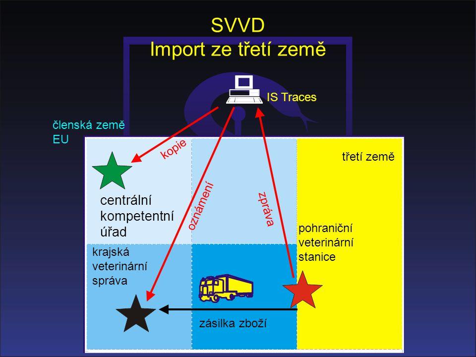 SVVD Import ze třetí země centrální kompetentní úřad krajská veterinární správa pohraniční veterinární stanice zásilka zboží z p r á v a o z n á m e n