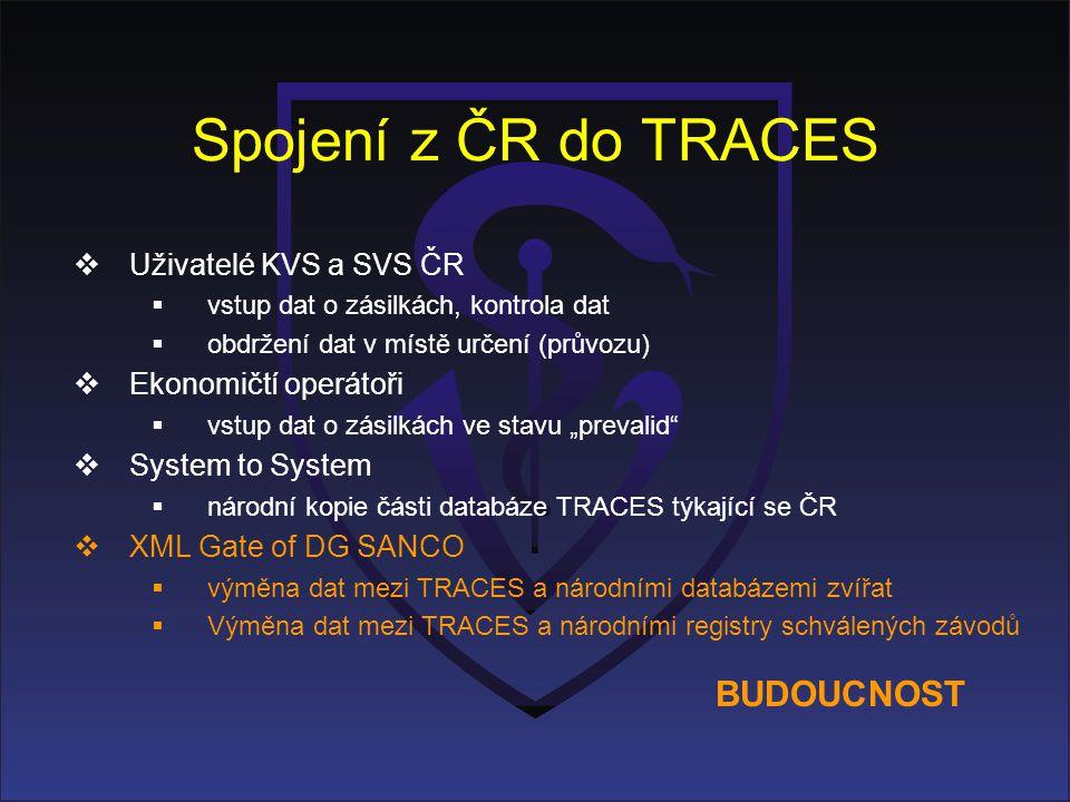 Spojení z ČR do TRACES  Uživatelé KVS a SVS ČR  vstup dat o zásilkách, kontrola dat  obdržení dat v místě určení (průvozu)  Ekonomičtí operátoři 