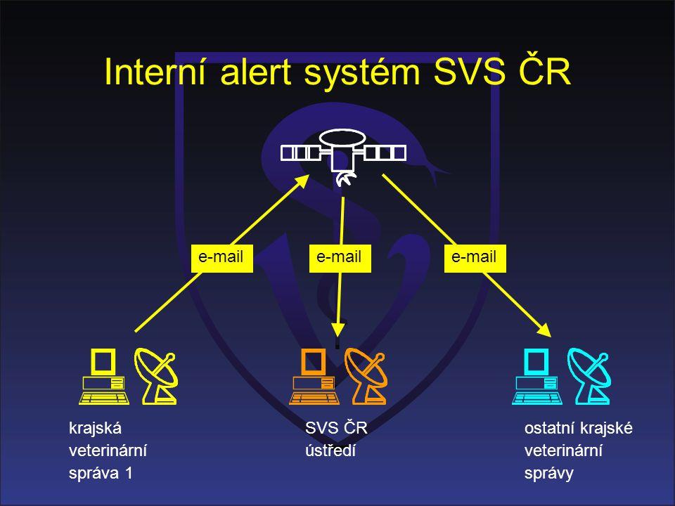 Interní alert systém SVS ČR krajská veterinární správa 1 SVS ČR ústředí ostatní krajské veterinární správy e-mail