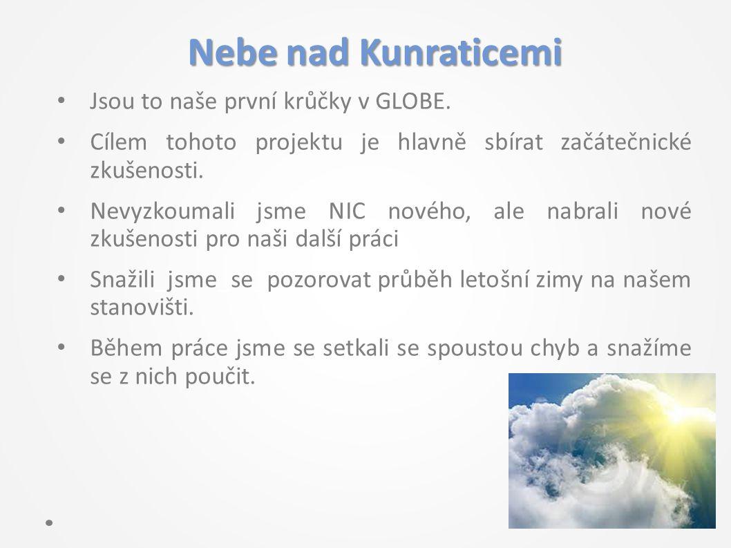 Nebe nad Kunraticemi • Jsou to naše první krůčky v GLOBE. • Cílem tohoto projektu je hlavně sbírat začátečnické zkušenosti. • Nevyzkoumali jsme NIC no