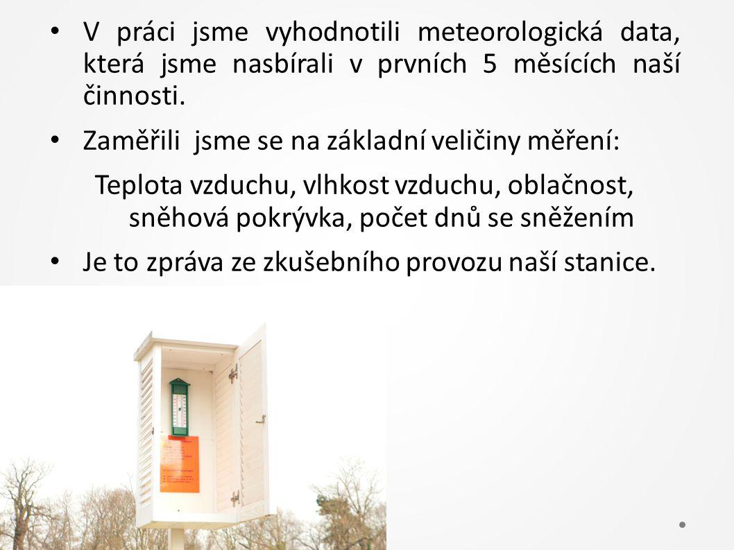 • V práci jsme vyhodnotili meteorologická data, která jsme nasbírali v prvních 5 měsících naší činnosti. • Zaměřili jsme se na základní veličiny měřen