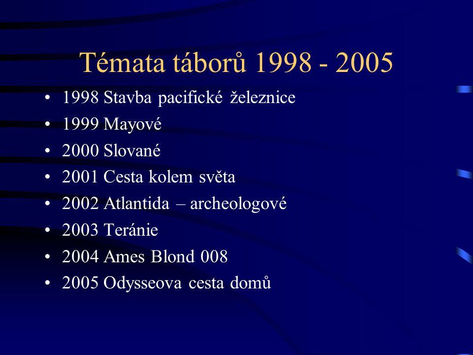 Témata táborů 1998 - 2005 •1998 Stavba pacifické železnice •1999 Mayové •2000 Slované •2001 Cesta kolem světa •2002 Atlantida – archeologové •2003 Ter