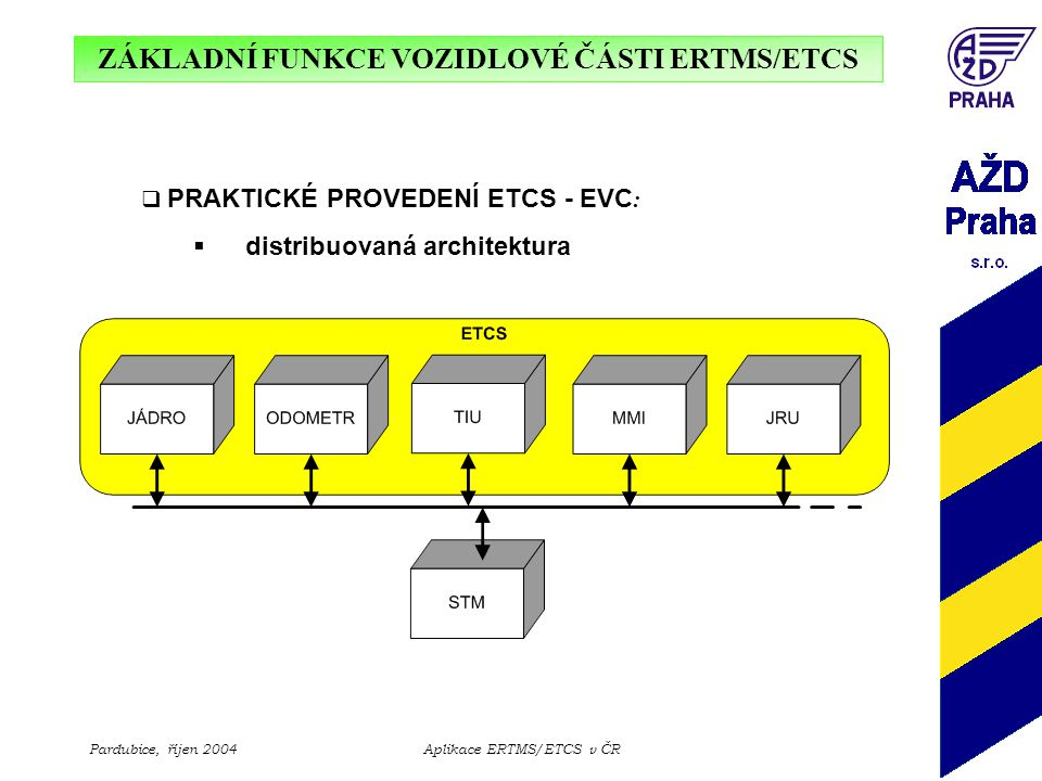 ZÁKLADNÍ FUNKCE VOZIDLOVÉ ČÁSTI ERTMS/ETCS Pardubice, říjen 2004Aplikace ERTMS/ETCS v ČR  PRAKTICKÉ PROVEDENÍ ETCS - EVC :  distribuovaná architektu