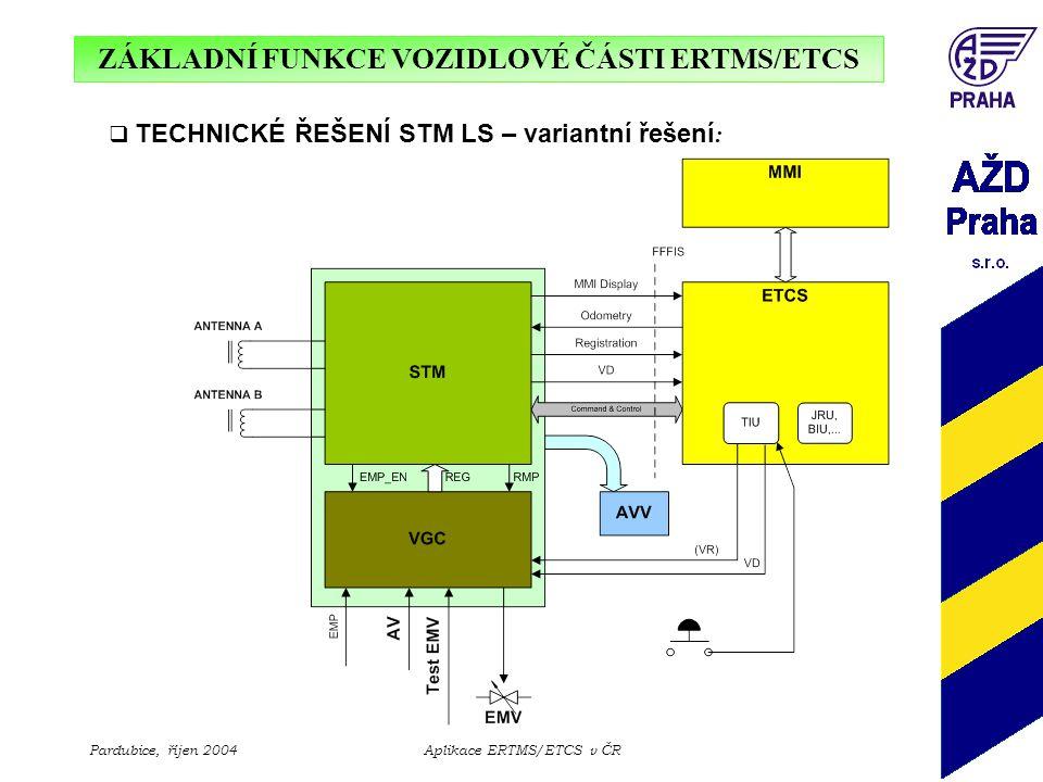 ZÁKLADNÍ FUNKCE VOZIDLOVÉ ČÁSTI ERTMS/ETCS Pardubice, říjen 2004Aplikace ERTMS/ETCS v ČR  TECHNICKÉ ŘEŠENÍ STM LS – variantní řešení :