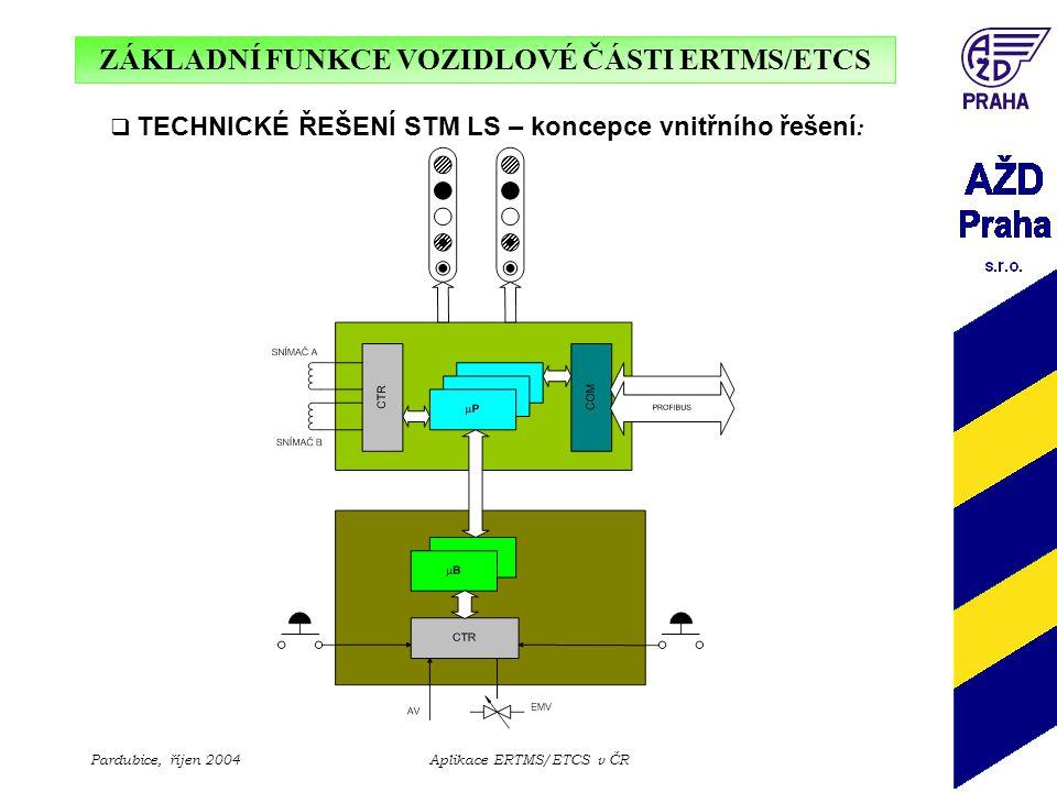 ZÁKLADNÍ FUNKCE VOZIDLOVÉ ČÁSTI ERTMS/ETCS Pardubice, říjen 2004Aplikace ERTMS/ETCS v ČR  TECHNICKÉ ŘEŠENÍ STM LS – koncepce vnitřního řešení :