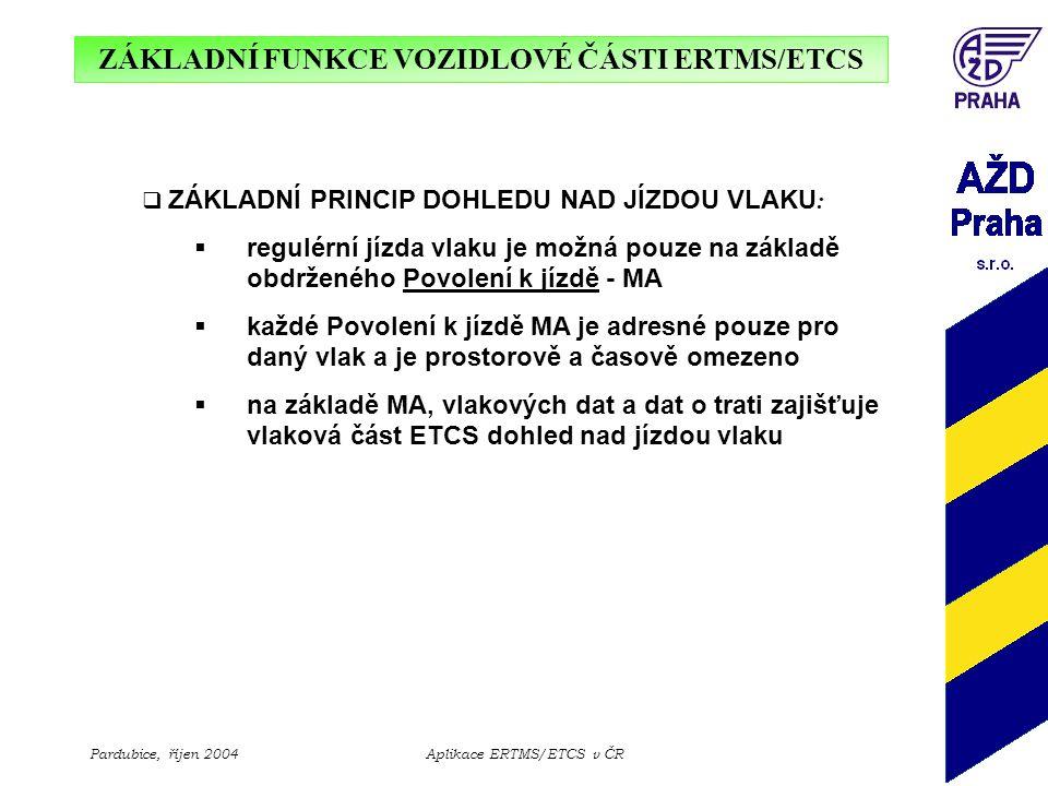 ZÁKLADNÍ FUNKCE VOZIDLOVÉ ČÁSTI ERTMS/ETCS Pardubice, říjen 2004Aplikace ERTMS/ETCS v ČR  RYCHLOSTNÍ PROFIL :  Statický rychlostní profil SSP  Dočasné omezení rychlosti  Nejvíce omezující rychlostní profil MRSP  Dynamický rychlostní profil