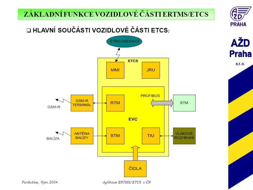 ZÁKLADNÍ FUNKCE VOZIDLOVÉ ČÁSTI ERTMS/ETCS Pardubice, říjen 2004Aplikace ERTMS/ETCS v ČR  APLIKAČNÍ ÚROVNĚ ETCS L1, L2, L3 :  definovány podle vztahu traťové a vozidlové části  směrem nahoru upgradovatelné  směrem dolů kompatibilní