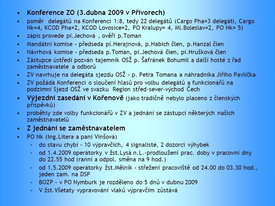 •Konference ZO (3.dubna 2009 v Přívorech) •poměr delegátů na Konferenci 1:8, tedy 22 delegátů (Cargo Pha=3 delegáti, Cargo Nk=4, KCOD Pha=2, KCOD Lovo