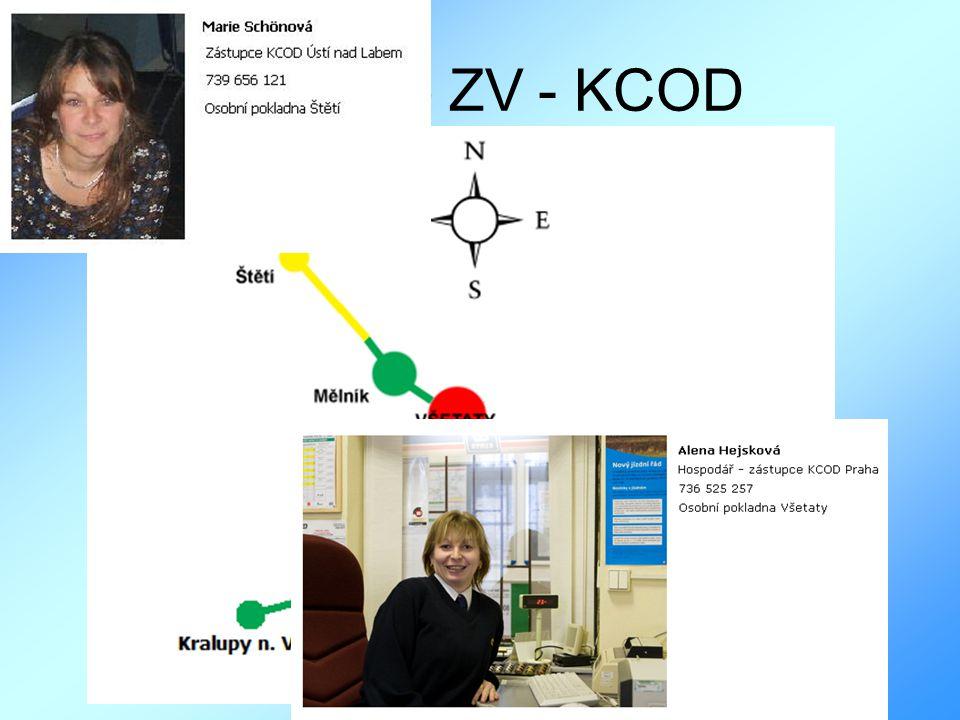 Členové ZV - KCOD