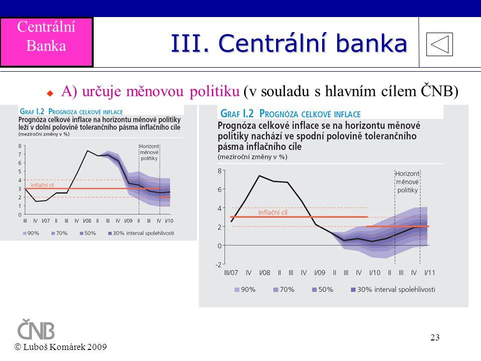 23 III. Centrální banka  A) určuje měnovou politiku (v souladu s hlavním cílem ČNB)  Luboš Komárek 2009 Centrální Banka
