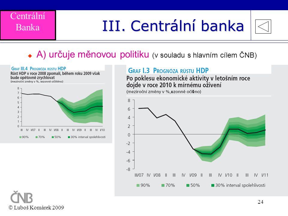 24 III. Centrální banka  A) určuje měnovou politiku (v souladu s hlavním cílem ČNB)  Luboš Komárek 2009 Centrální Banka