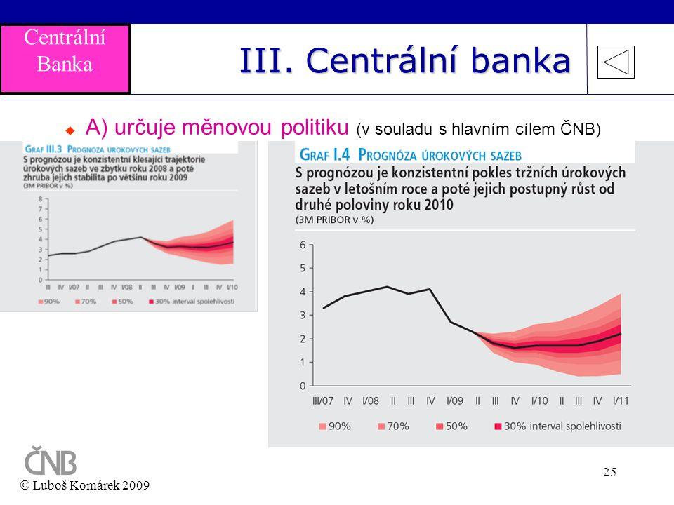 25 III. Centrální banka  A) určuje měnovou politiku (v souladu s hlavním cílem ČNB)  Luboš Komárek 2009 Centrální Banka