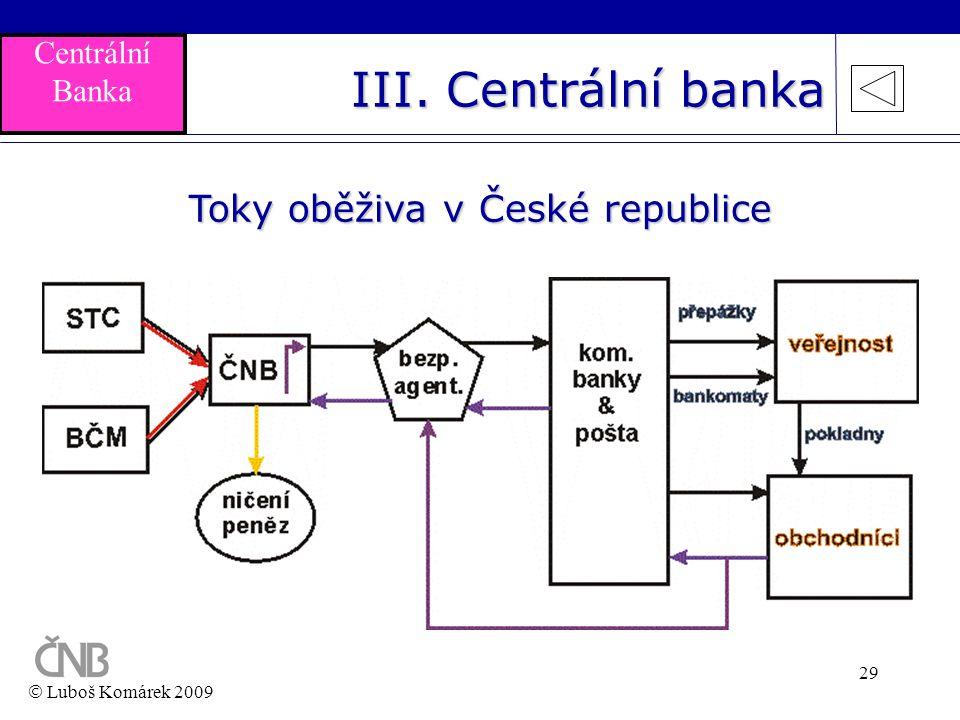 29 Toky oběživa v České republice  Luboš Komárek 2009 III. Centrální banka Centrální Banka