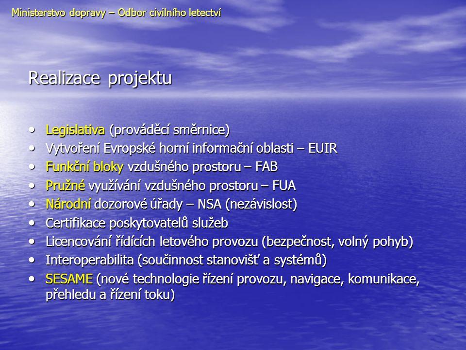 Realizace projektu • Legislativa (prováděcí směrnice) • Vytvoření Evropské horní informační oblasti – EUIR • Funkční bloky vzdušného prostoru – FAB •