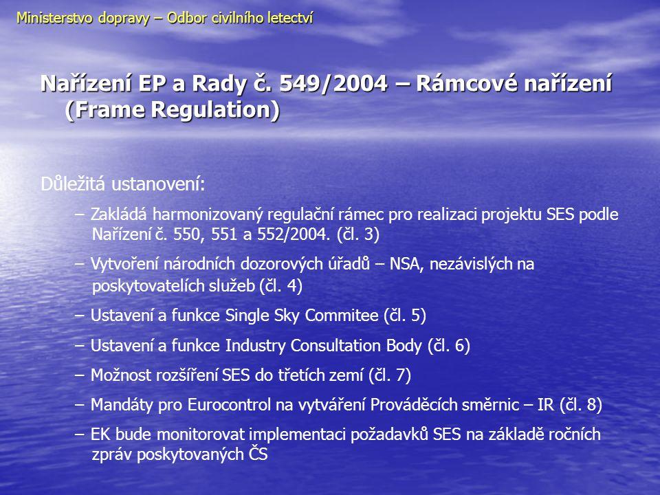 Nařízení EP a Rady č. 549/2004 – Rámcové nařízení (Frame Regulation) Ministerstvo dopravy – Odbor civilního letectví Důležitá ustanovení: − Zakládá ha
