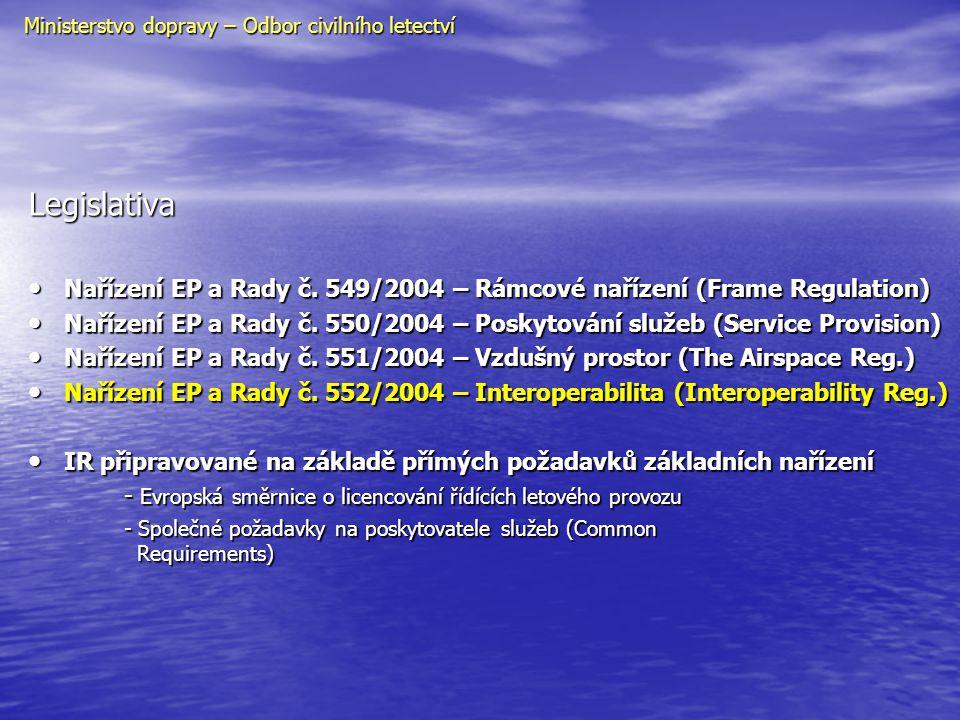 Legislativa • Nařízení EP a Rady č. 549/2004 – Rámcové nařízení (Frame Regulation) • Nařízení EP a Rady č. 550/2004 – Poskytování služeb (Service Prov