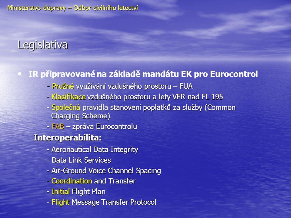 Legislativa • • IR připravované na základě mandátu EK pro Eurocontrol - Pružné využívání vzdušného prostoru – FUA - Klasifikace vzdušného prostoru a l