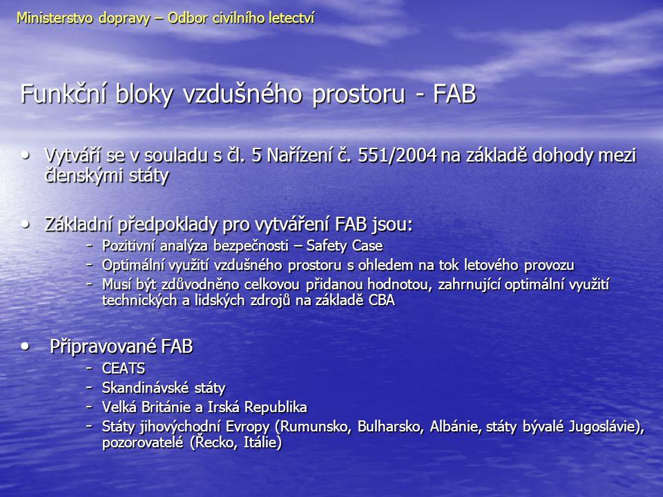 Funkční bloky vzdušného prostoru - FAB • Vytváří se v souladu s čl. 5 Nařízení č. 551/2004 na základě dohody mezi členskými státy • Základní předpokla