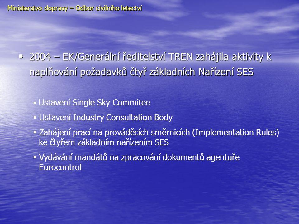 • 2004 – EK/Generální ředitelství TREN zahájila aktivity k naplňování požadavků čtyř základních Nařízení SES  Ustavení Single Sky Commitee  Ustavení