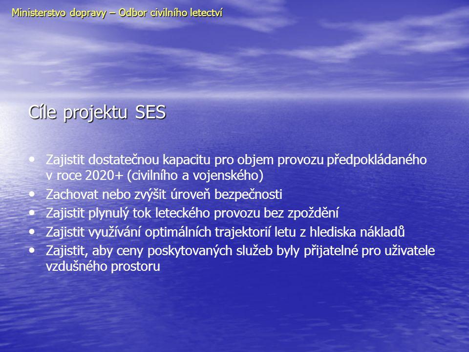 Vzdušný prostor SES • Vertikálně - použitelný vzdušný prostor nad FL 285 • Od roku 2006 rozšíření pod FL 285 • Horizontálně – členské státy EU, Švýcarsko, Norsko, Island a nečlenské státy (východní evropa, severní afrika) Ministerstvo dopravy – Odbor civilního letectví