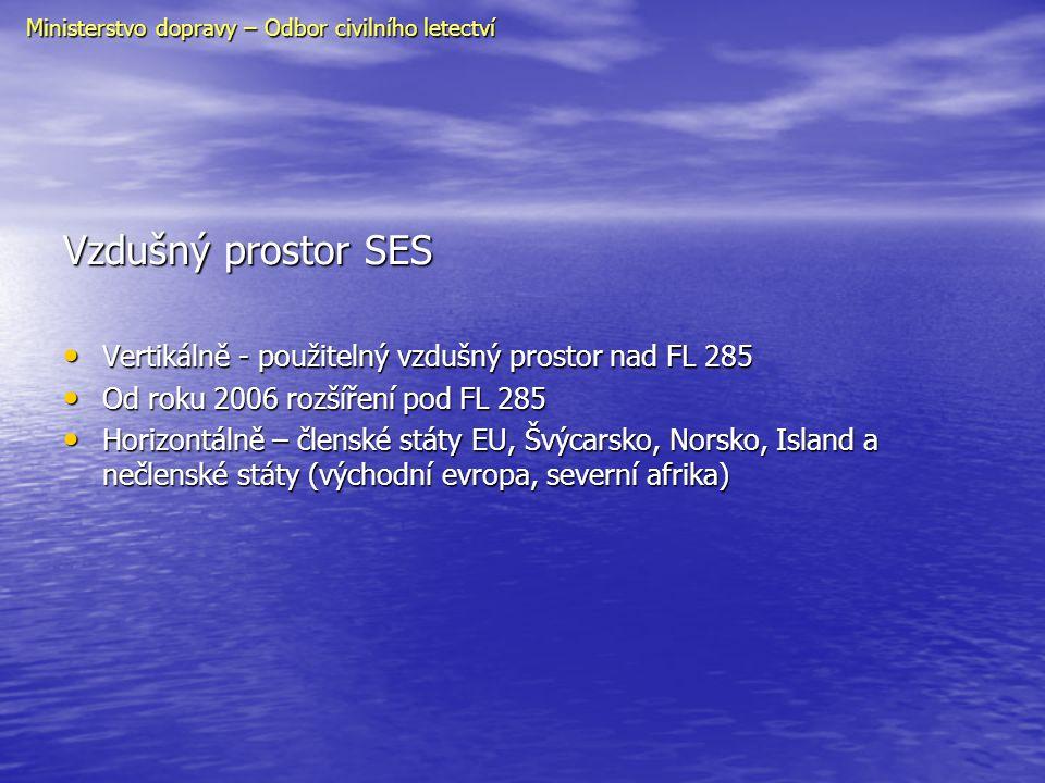 Vzdušný prostor SES • Vertikálně - použitelný vzdušný prostor nad FL 285 • Od roku 2006 rozšíření pod FL 285 • Horizontálně – členské státy EU, Švýcar