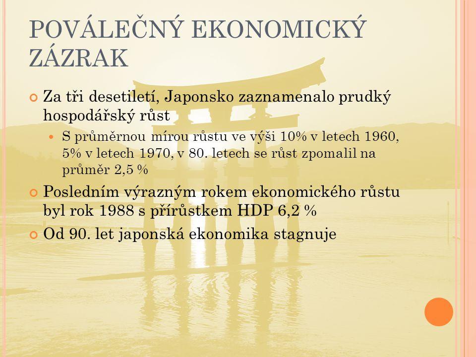 POVÁLEČNÝ EKONOMICKÝ ZÁZRAK Za tři desetiletí, Japonsko zaznamenalo prudký hospodářský růst  S průměrnou mírou růstu ve výši 10% v letech 1960, 5% v letech 1970, v 80.