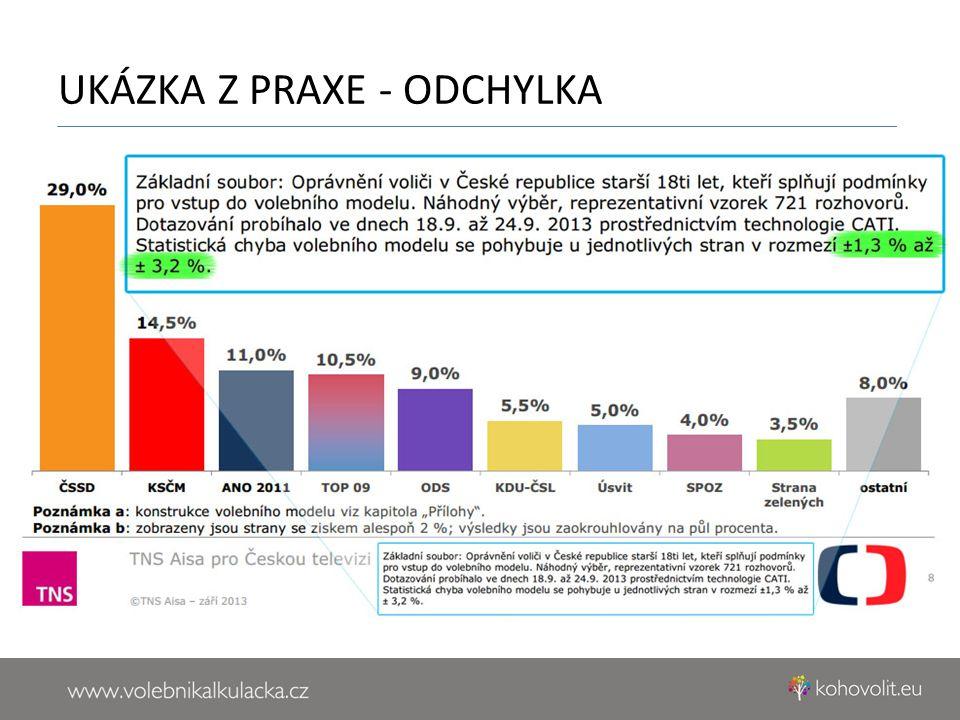 UKÁZKA Z PRAXE - ODCHYLKA