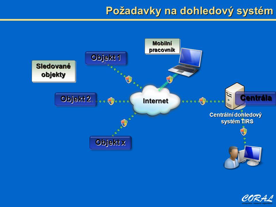 Požadavky na dohledový systém Centrální dohledový systém TIRS Internet CentrálaCentrála Objekt 2 Objekt x Objekt 1 Sledované objekty Mobilní pracovník