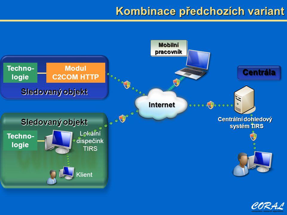 Kombinace předchozích variant Centrální dohledový systém TIRS CentrálaCentrála Sledovaný objekt Mobilní pracovník Techno- logie Klient Lokální dispečink TIRS Sledovaný objekt Techno- logie Modul C2COM HTTP Internet