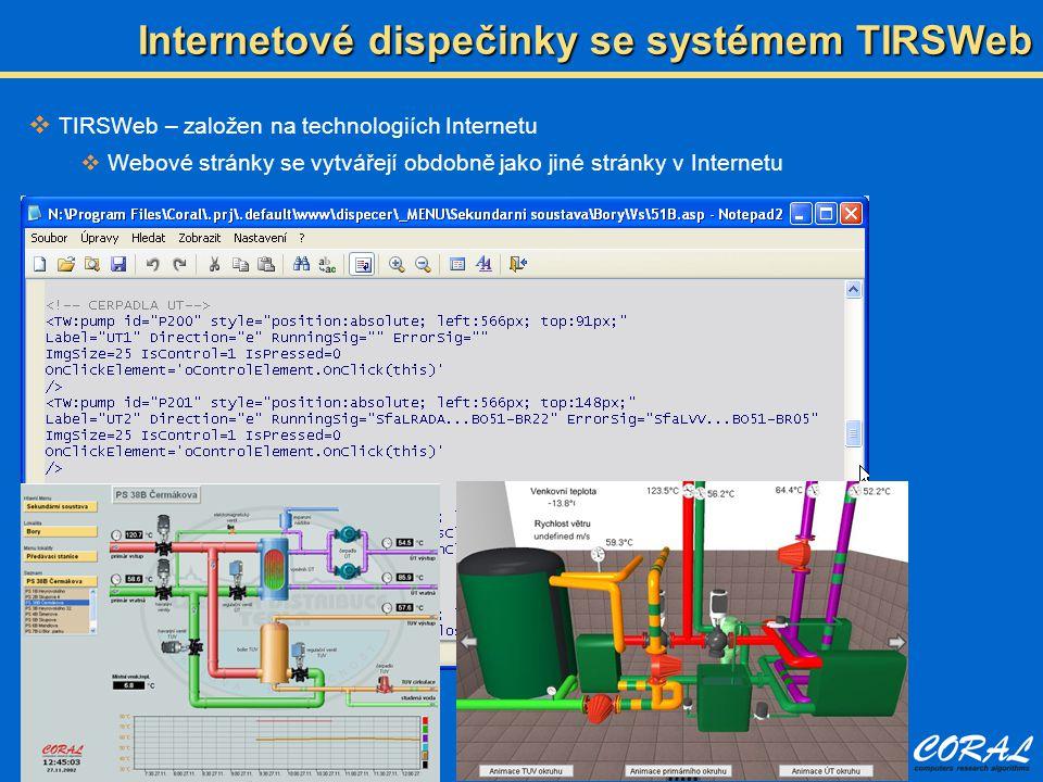  TIRSWeb – založen na technologiích Internetu  Webové stránky se vytvářejí obdobně jako jiné stránky v Internetu Internetové dispečinky se systémem TIRSWeb