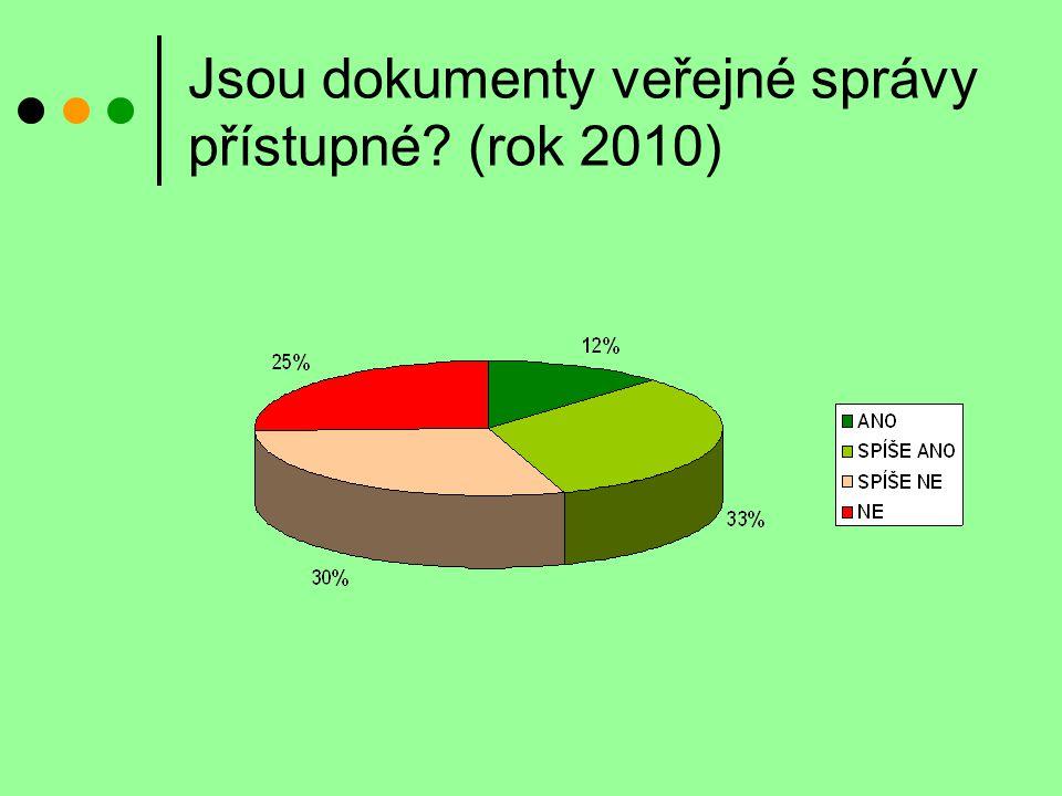 Jsou dokumenty veřejné správy přístupné? (rok 2010)