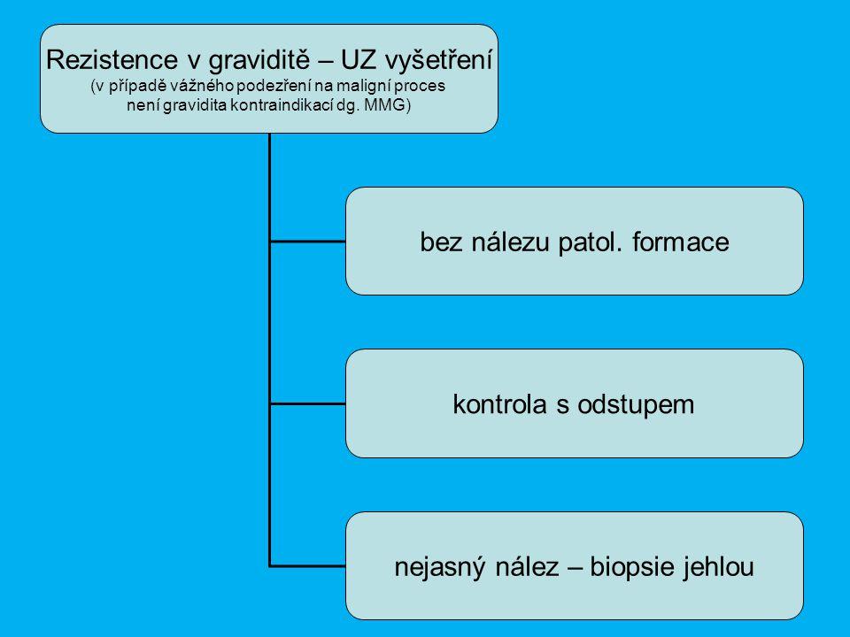Rezistence v graviditě – UZ vyšetření (v případě vážného podezření na maligní proces není gravidita kontraindikací dg. MMG) bez nálezu patol. formace
