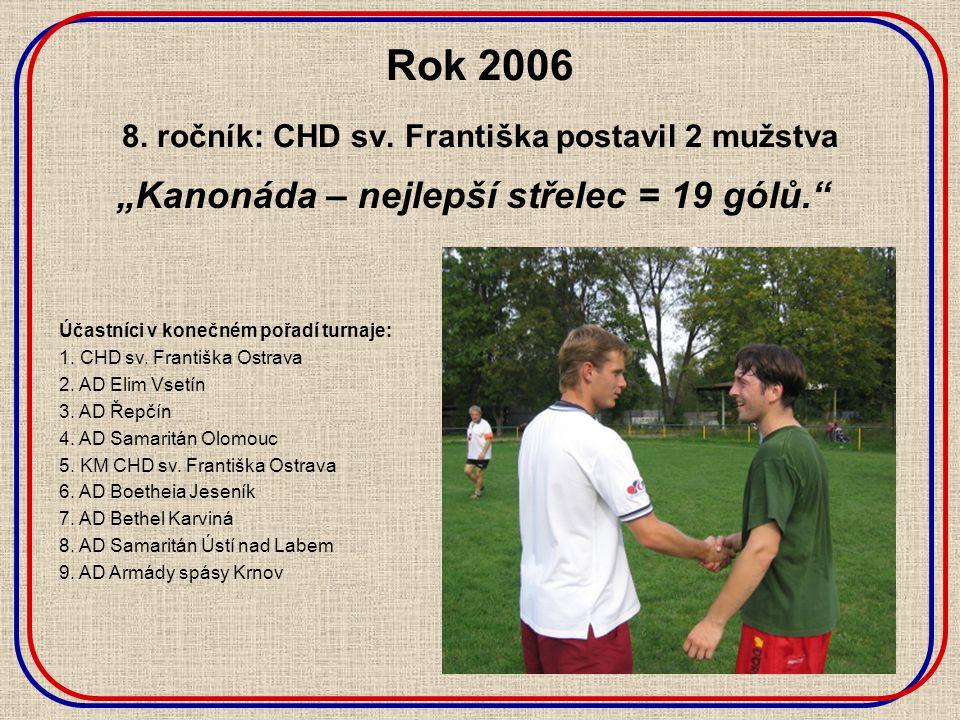Rok 2006 8. ročník: CHD sv.