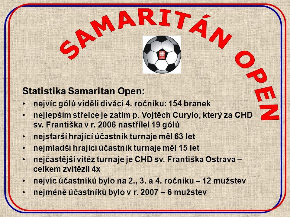 Statistika Samaritan Open: •nejvíc gólů viděli diváci 4.