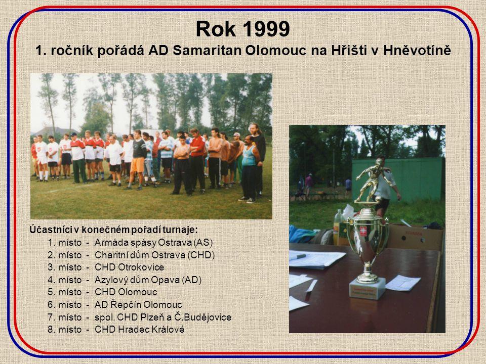 Rok 1999 1.