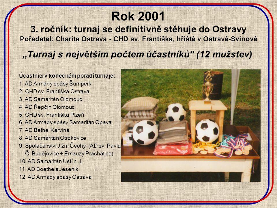 Rok 2001 3. ročník: turnaj se definitivně stěhuje do Ostravy Pořadatel: Charita Ostrava - CHD sv.