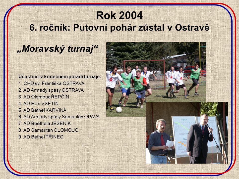 Rok 2004 6.