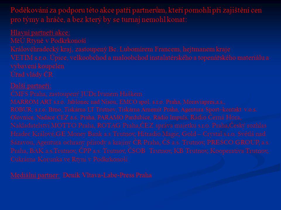 Individuální ocenění pořadatelů turnaje: Nejlepší brankář turnaje Ondřej Pytlík SK Sparta Úpice Nejlepší hráč turnaje Petr Antoš SK H.S.M.